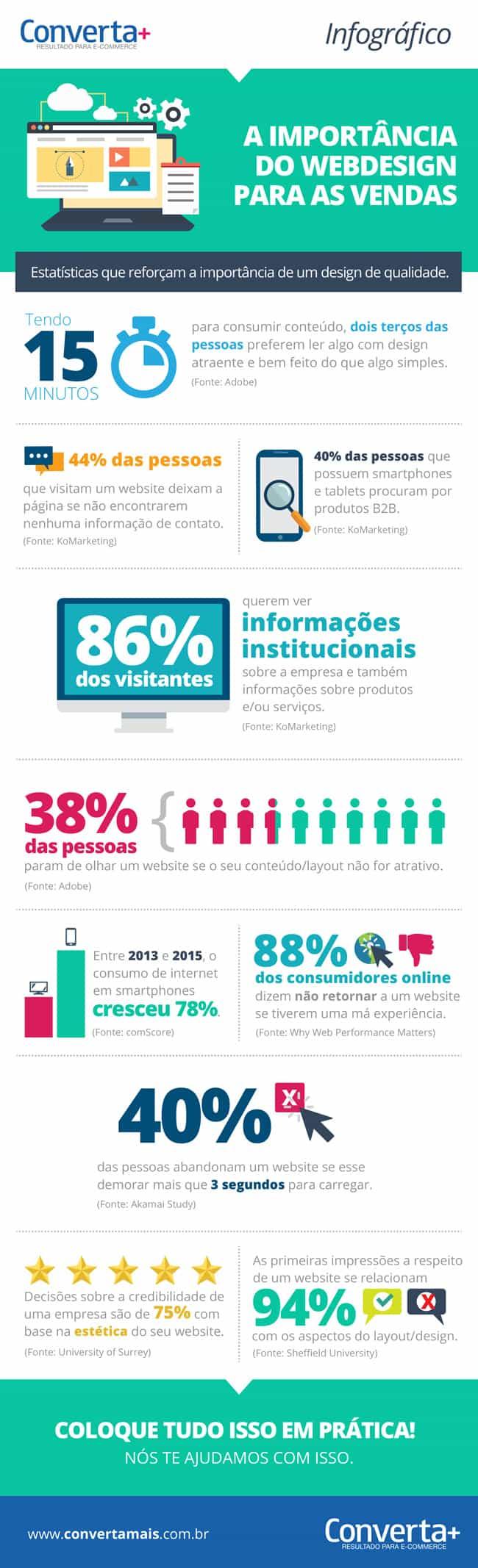 infografico-a-importancia-do-webdesign-para-as-vendas